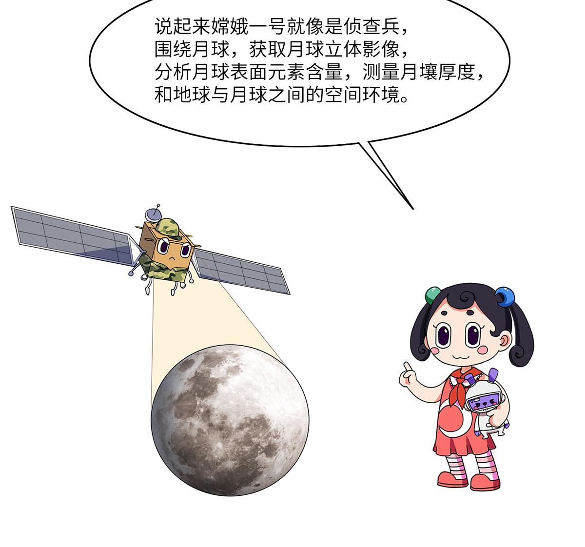 """解析探月工程""""绕、落、回""""(1)"""
