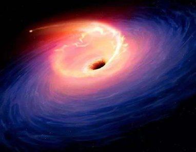 宇宙中存在任意门吗?黑洞的另一端是什么?