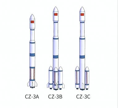 """长征系列运载火箭的""""老三"""",有什么特点呢?"""
